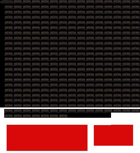 Railcar-Chart2