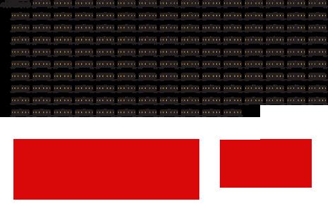 Railcar-Chart1