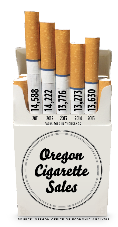 How much are Sheffield classic cigarettes
