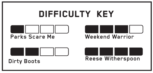 Difficulty-Key