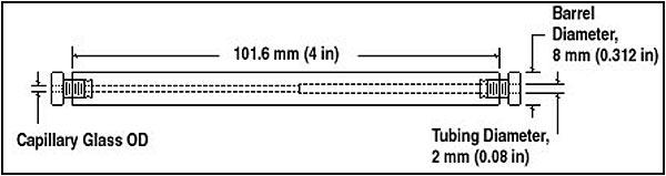 PLI pipette holder dimensions