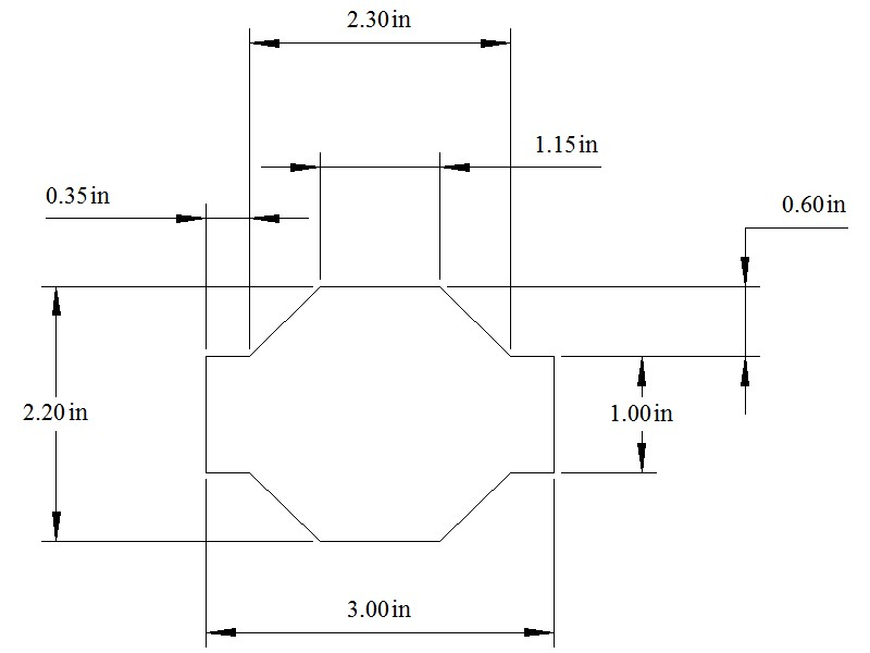 PH platform dimensions