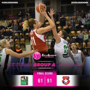 15275587_598912570304293_2261591866673725440_n.jpg (Wisla record their first win in #EuroLeagueWomen Group A: @cmbcargouni 61-91 @wi…)