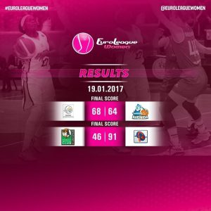 16123751_657792954345916_1432737631803801600_n.jpg (The last 2 games of #EuroLeagueWomen Game Day 9 are finished. Are you satisfied?…)