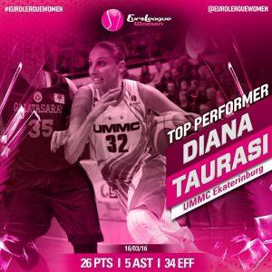 12826199_1507874742854572_285924904_n.jpg (Surprise, surprise! After leading @bk_ugmk to the #EuroLeagueWomen Final Four @d…)