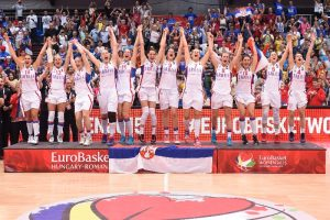 serbia (Serbia Wins First Eurobasket Title Over France 76-68)