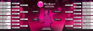 DJCCddKW4AU51op.jpg (The #EuroLeagueWomen Modern Heroes Semi-Finals fie…)