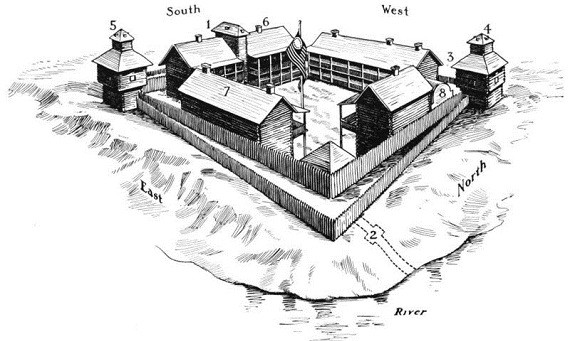 Fort Dearborn, 1812 (Seymour, 'The Story of Old Fort Dearborn')