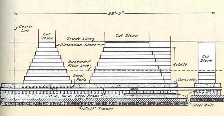 Adler and Sullivan designed a foundation system of isolated piers to distribute the load at several points across the Auditorium Building's base. (Source: Library of Congress, HABS, National Park Service)