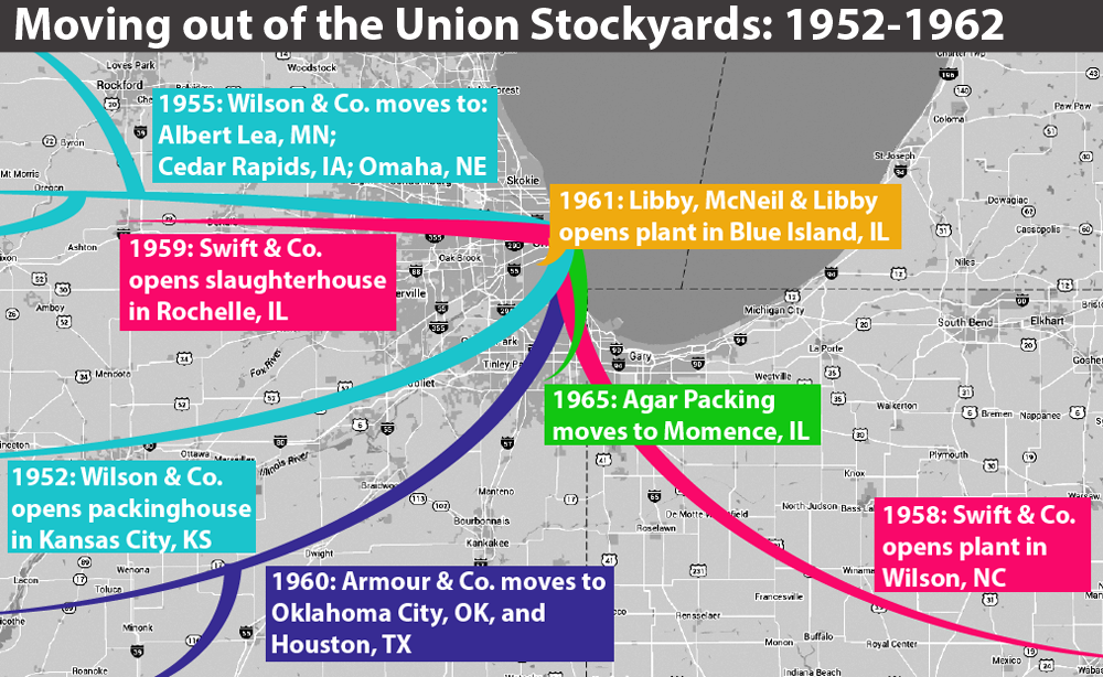 A depiction of the decline of the Union Stockyards as major meatpacking companies relocated. Based on Dominic Pacyga's book, Slaughterhouse: Chicago's Union Stock Yard and the World It Made. (Graphic by Logan Jaffe/WBEZ)