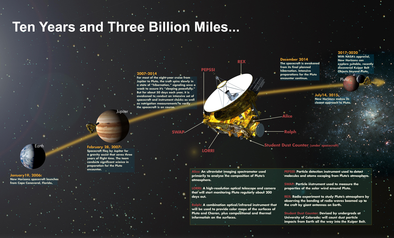 spacecraft names - photo #4
