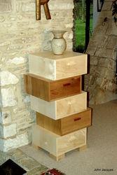Stack variation