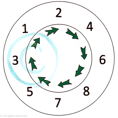 Peg number circle 8 guns design