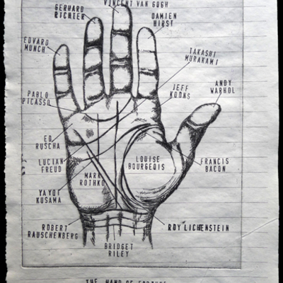 The Hand of Fortune