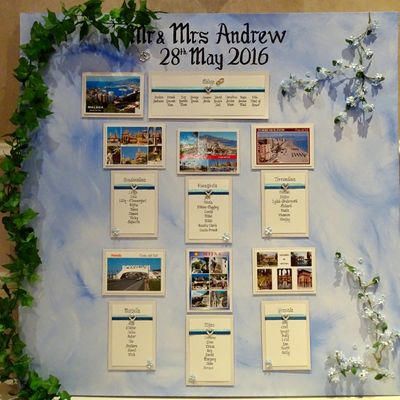 Canvas Hand Painted Table Plan