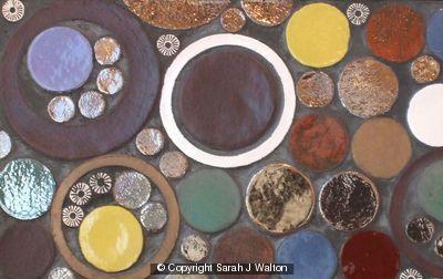 Circles panel - Detail.