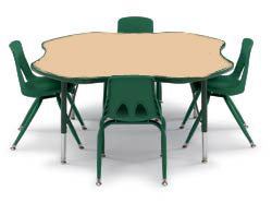 Smith System Circusline Activity Table 48 Quot Clover