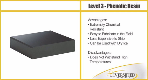 Properties of Phenolic Resin Science Tables
