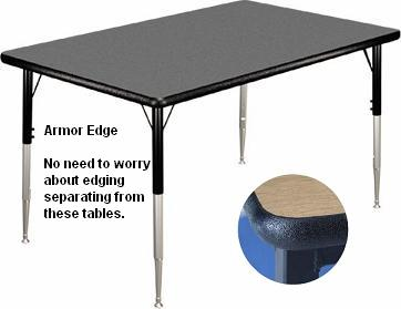 wbqs1009-36-x-72-armor-edge-activity-table
