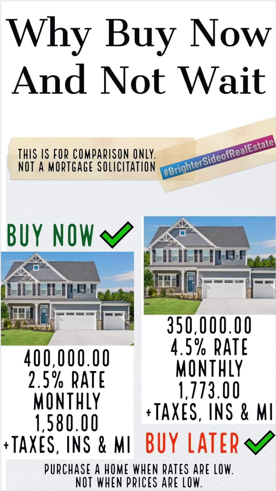 Interest Rates vs Home Prices