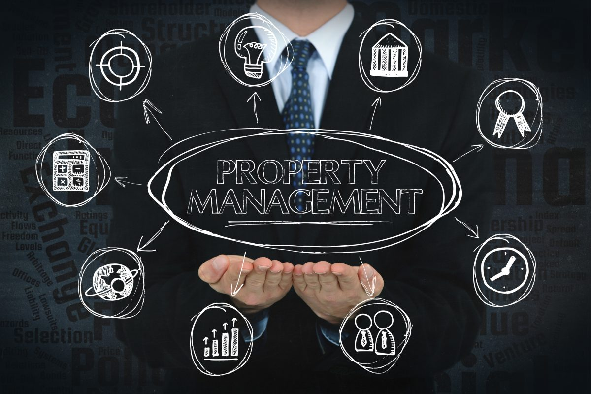 Property Management concept image with business icons.