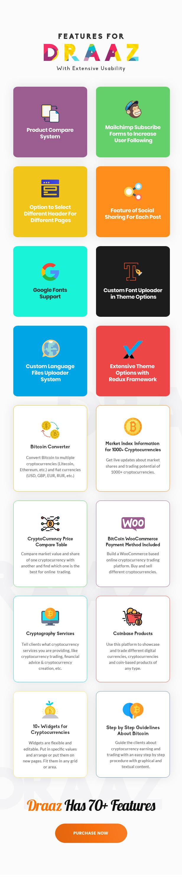 Draaz - Cryptocurrency and Flooring Multipurpose Business WordPress Theme - 3