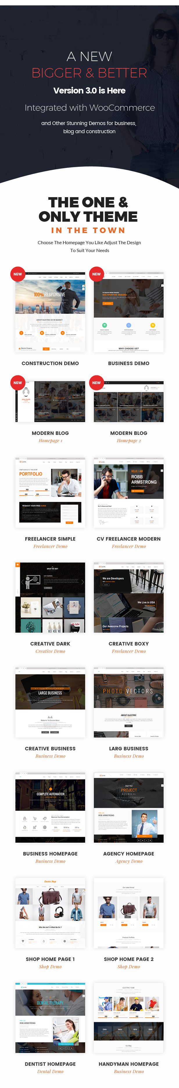 Electric The Wordpress Theme By Webinane Themeforest Technology Pinterest Circuit And Html Features