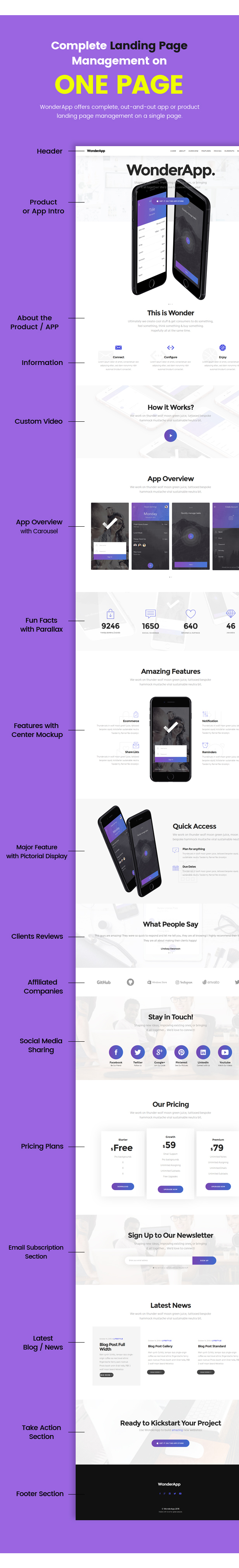 WonderApp - Multipurpose Responsive Landing Page in WordPress with 20+ Elements