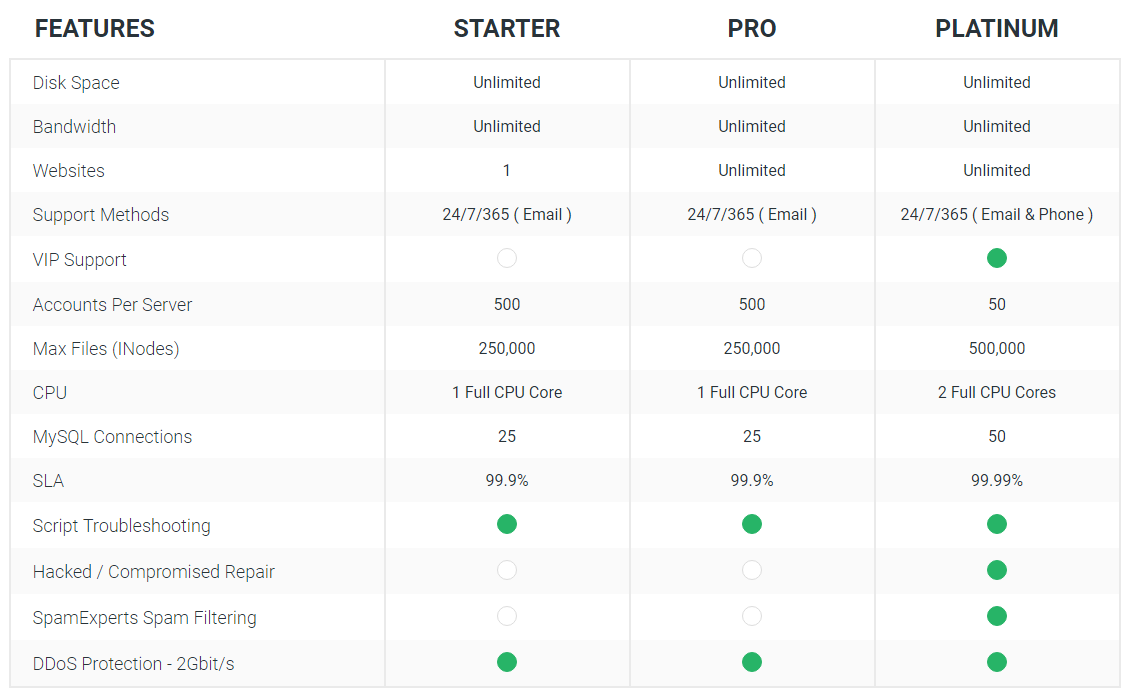 Stablehost 80% OFF for Unlimited Pro SSD Hosting 1