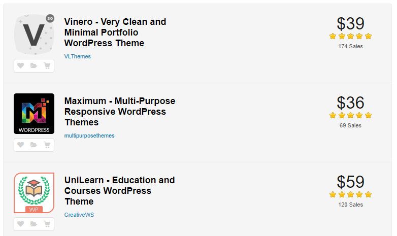 04 Premium Wordpress Themes For FREE From ThemeForest - WebmasterOffers