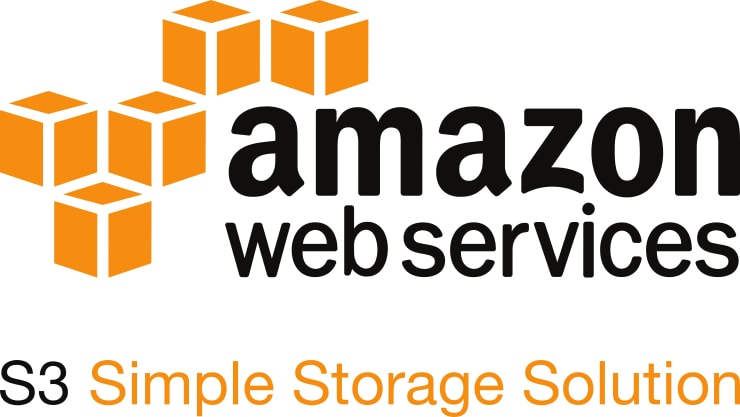 Amazon S3 PHP SDK Helper Class