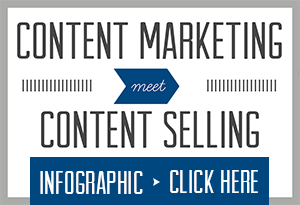 Content Selling Infographic - KnowledgeTree