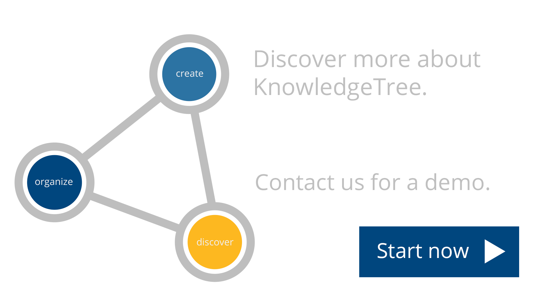 Organize, Create and Discover collateral with KnowledgeTree and KnowledgeTree Mobile. Request a demo.