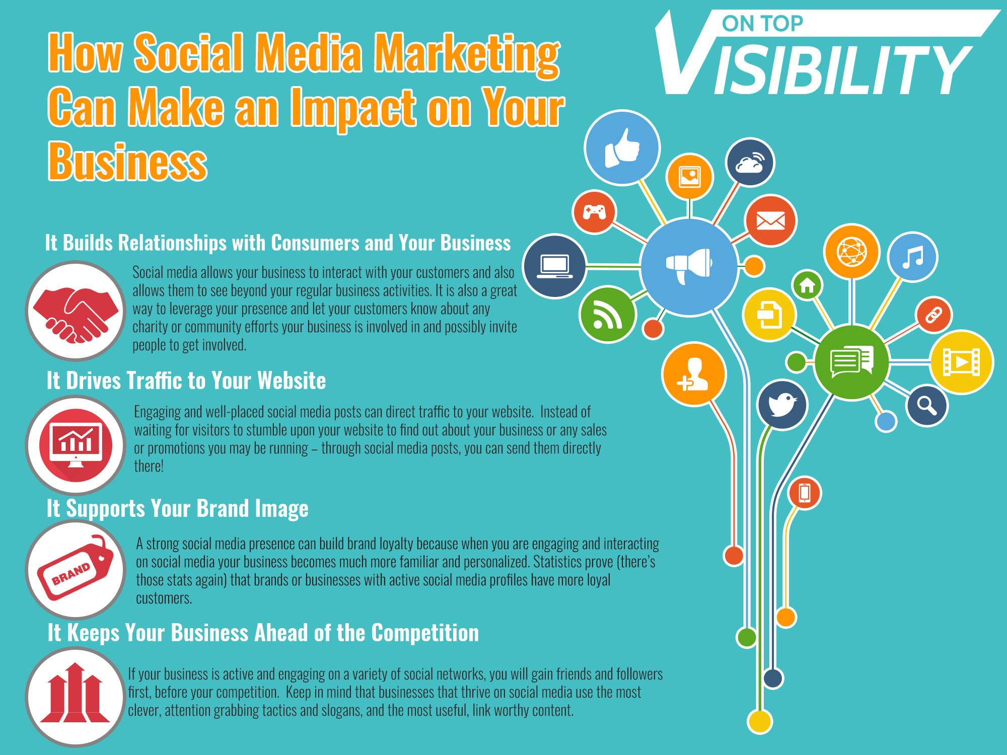Five Advanes Of Social Media Marketing For Your Business In York Pa