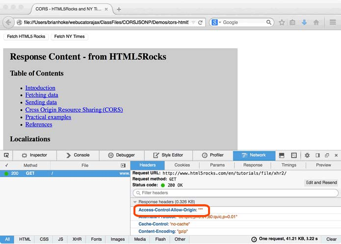 Cors HTML