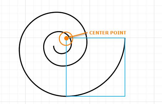 Spiral Radius