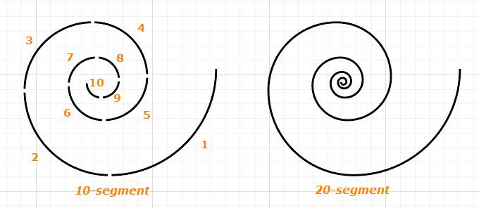 Spiral Segments