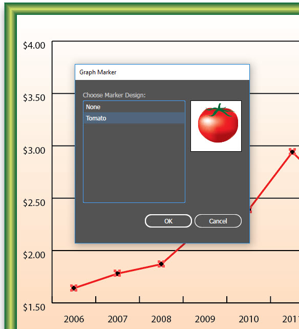 Graph Marker