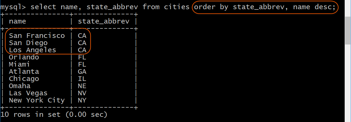Sorted state abbreviations and descending city names