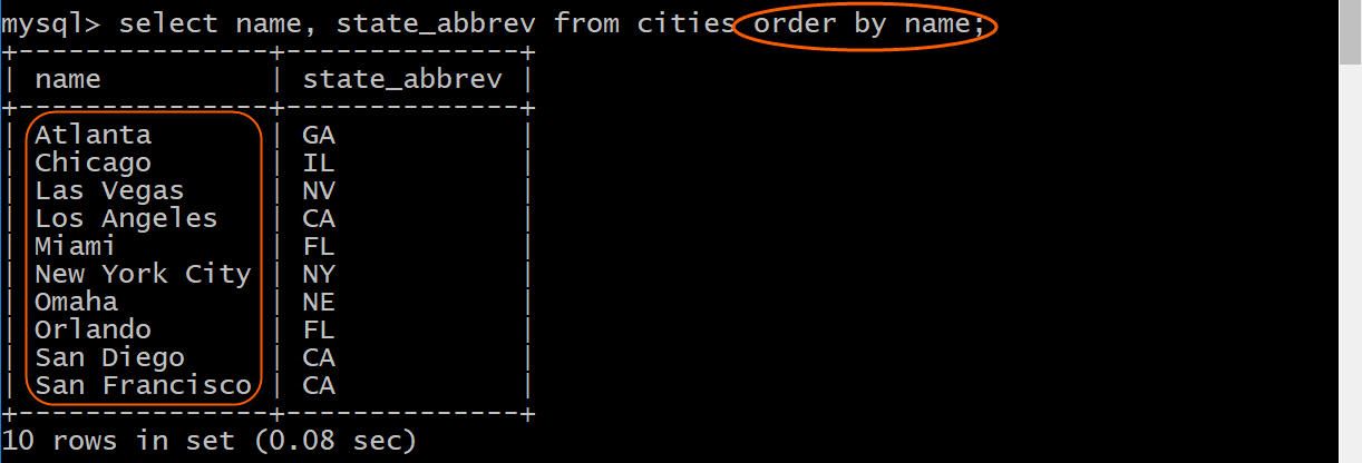 Sorted city names