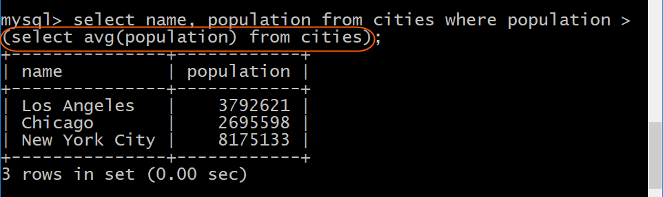Simple subquery to display cities with population greater than average