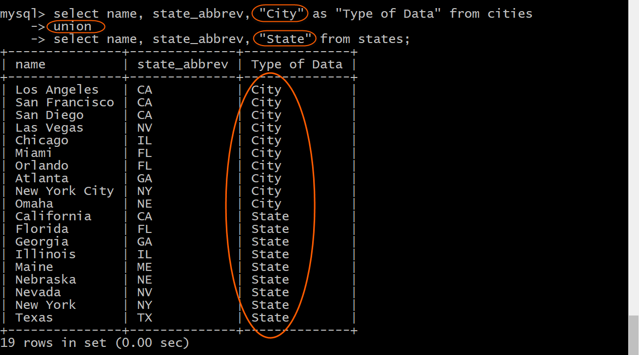 Union to display city and state data