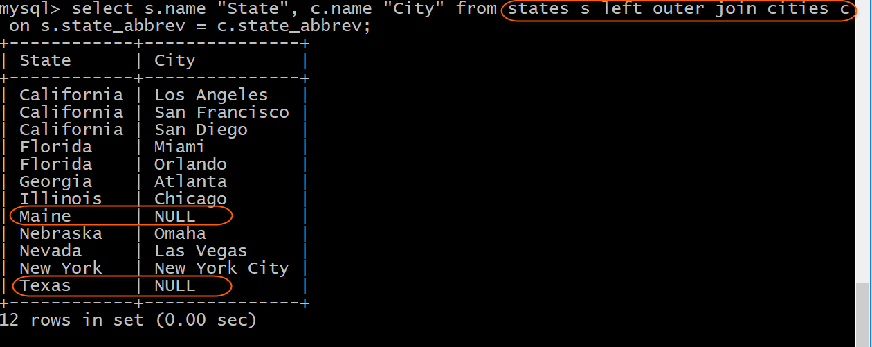 Outer join to display state name and city