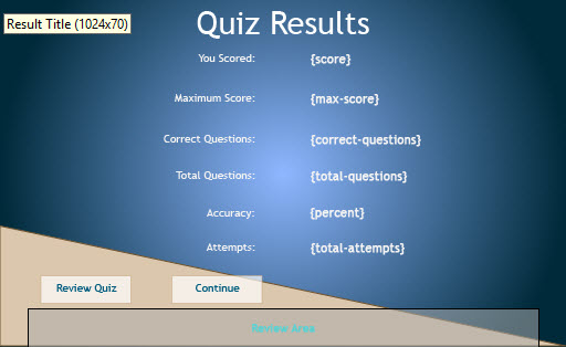 Quiz Results Slide