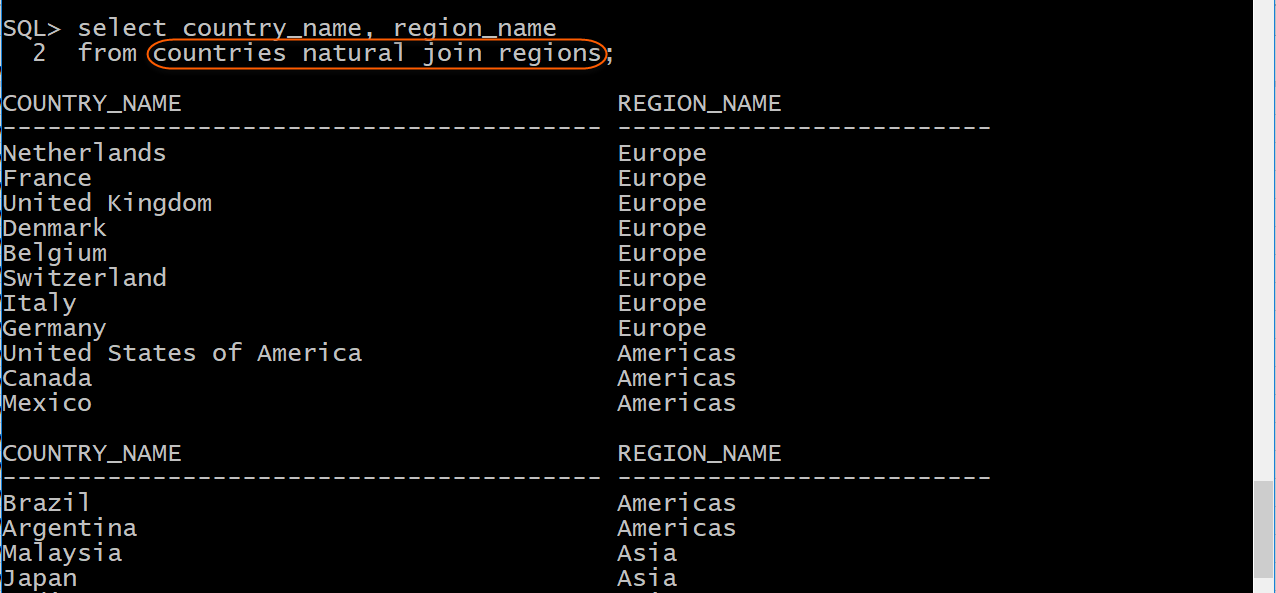 Display country name and region name using natural join