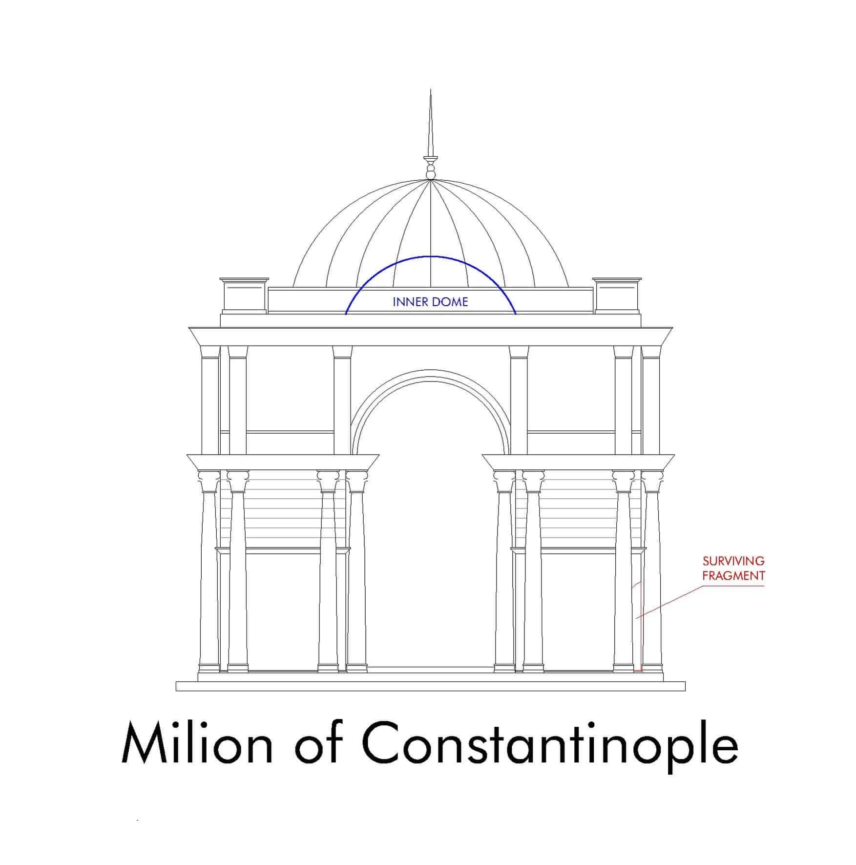 Milion of Constantinople