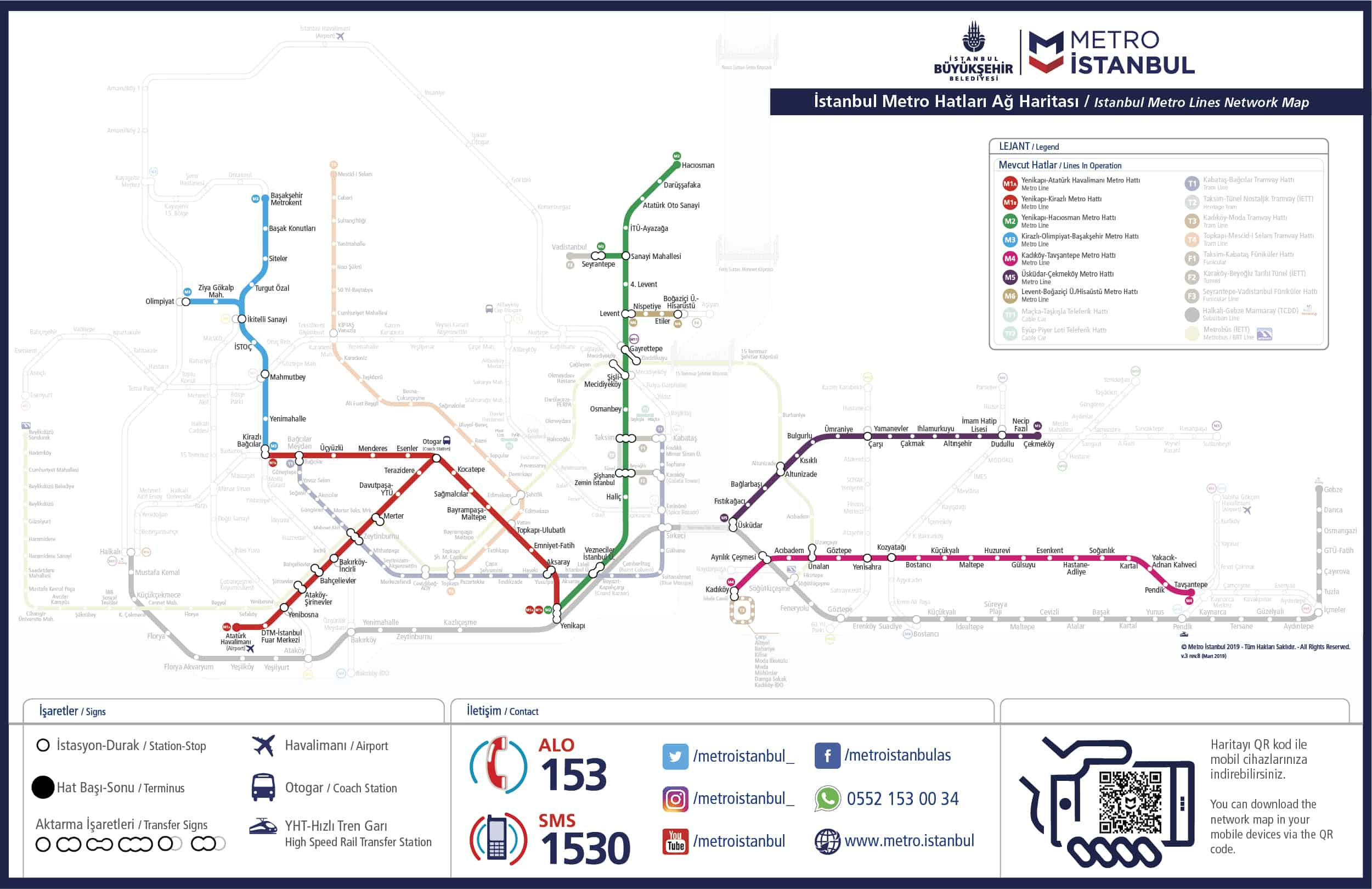 Istanbul Metro Lines Network Map