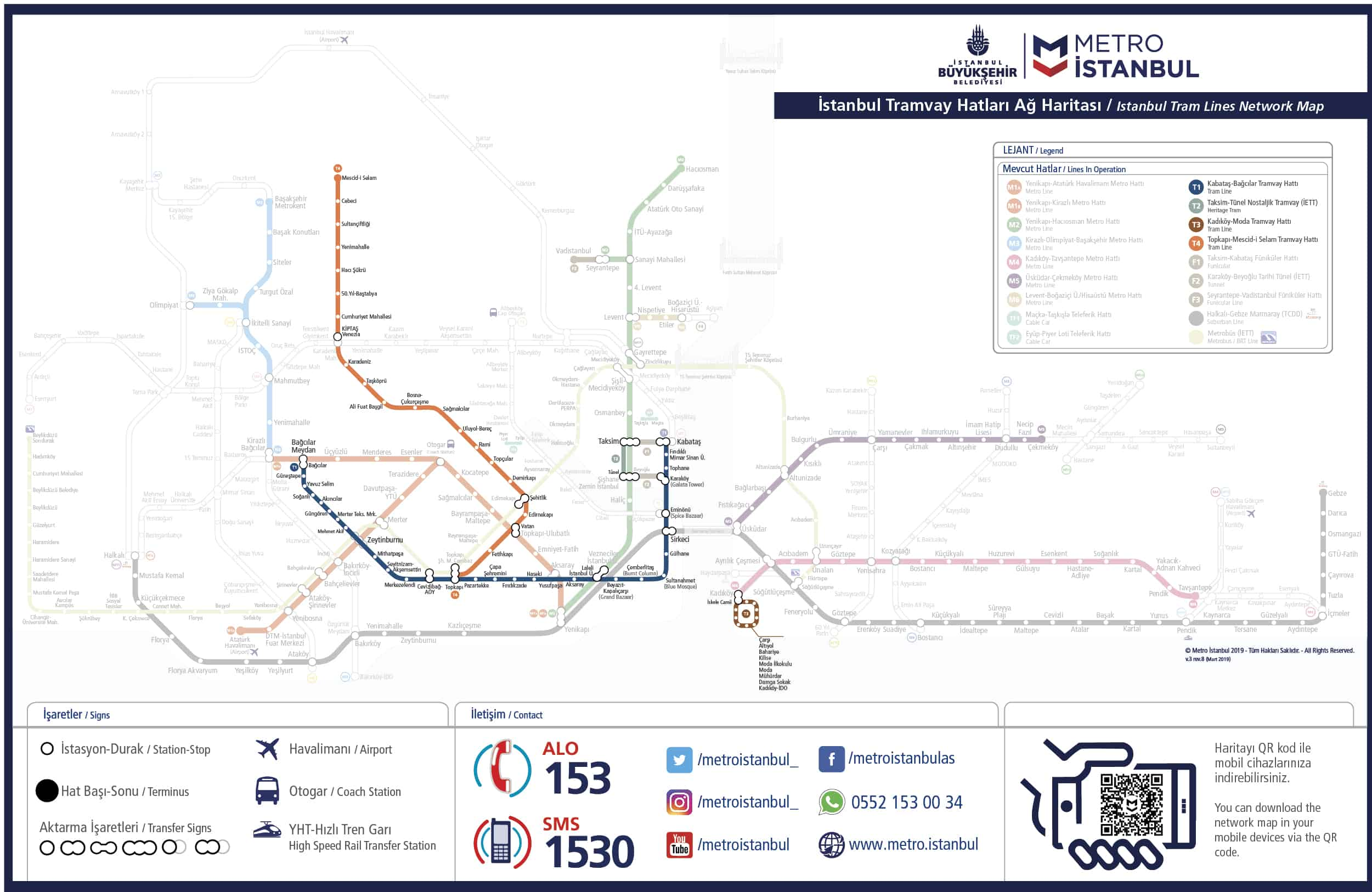 Istanbul Tram Lines Network Map