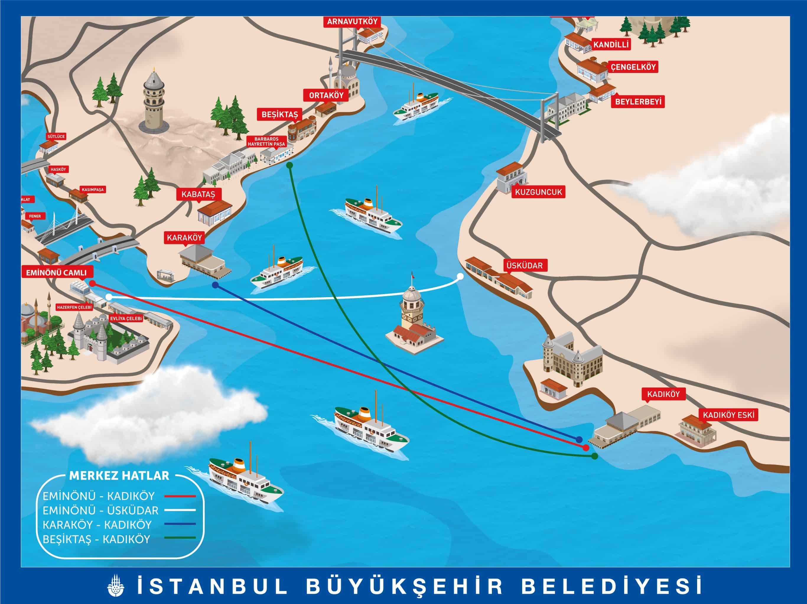 Main lines of Istanbul ferry lines