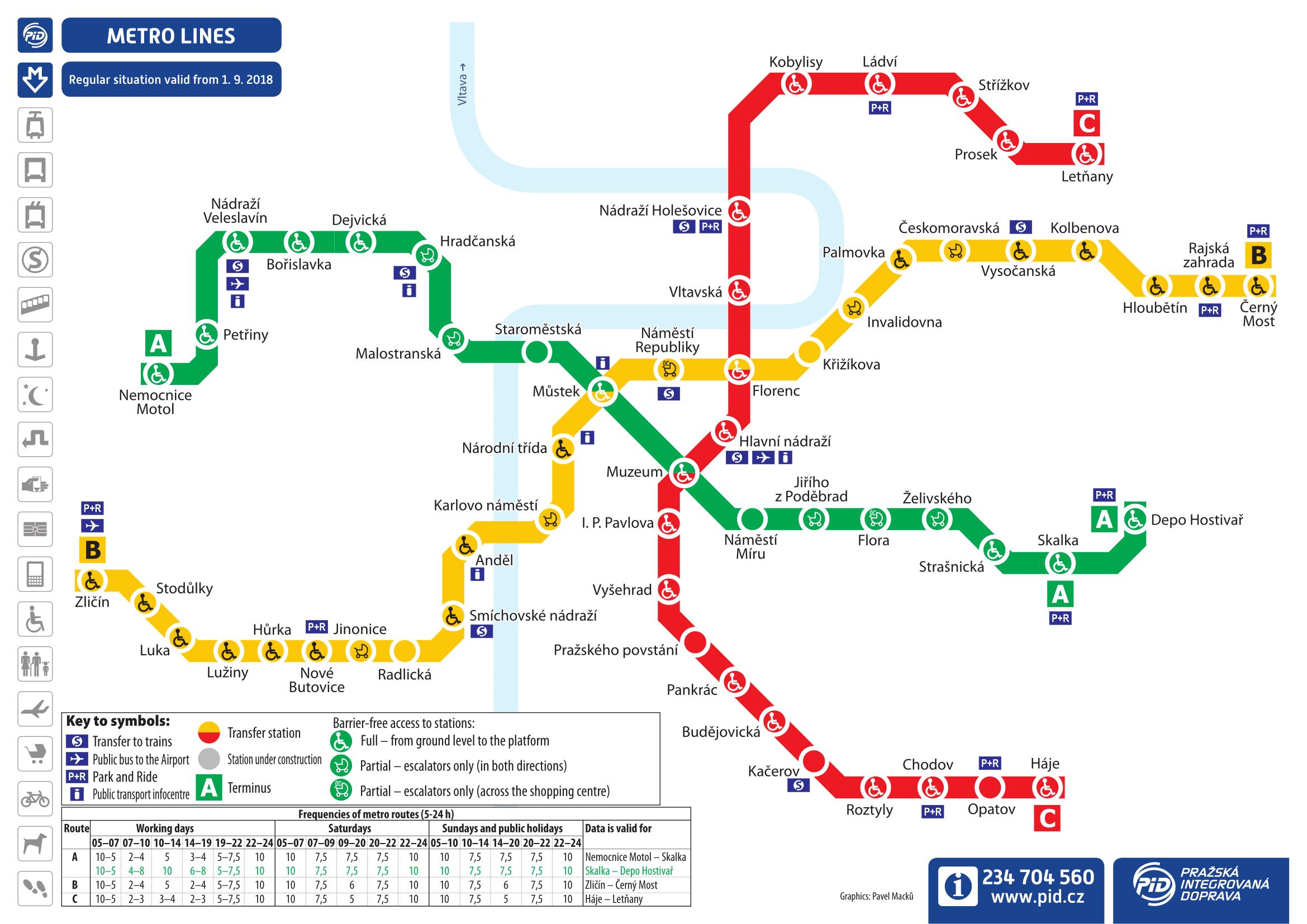 Prague Metro Lines Map